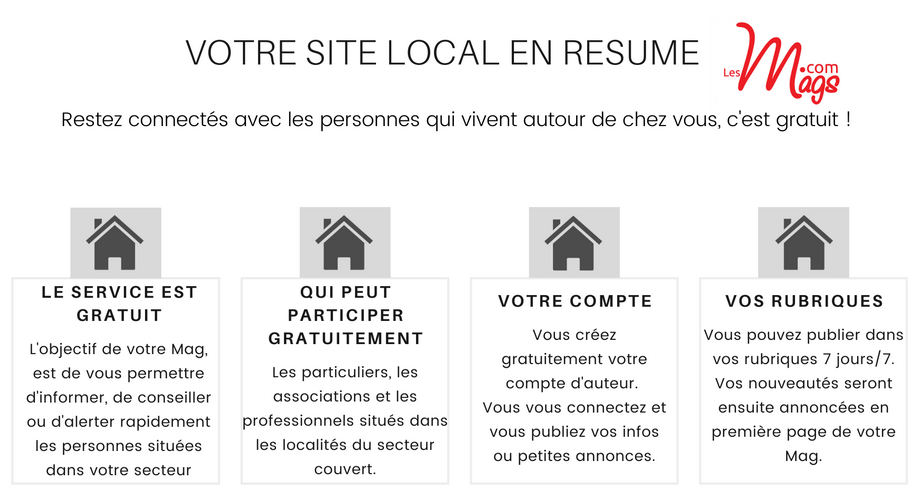 Votre site local en resume